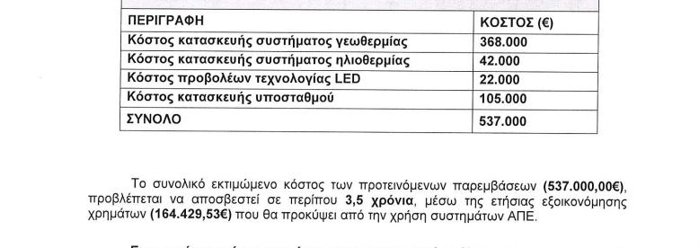Κολυμβητήριο Καλαμάτας: Με γεωθερμία- ηλιοθερμία-και προβολείς LED η ενεργειακή αναβάθμιση
