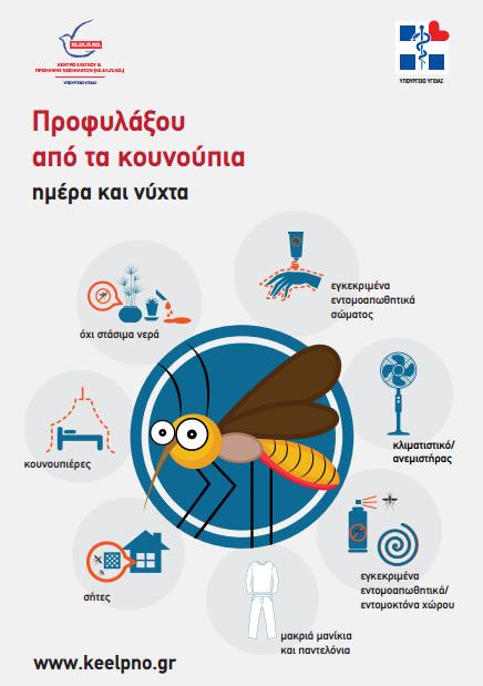 Έξαρση των κουνουπιών – Να αναλάβουμε δράσεις πρόληψης