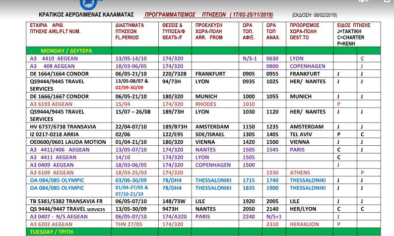 Αεροδρόμιο Καλαμάτας: Αυτό είναι το πρόγραμμα πτήσεων θερινής περιόδου