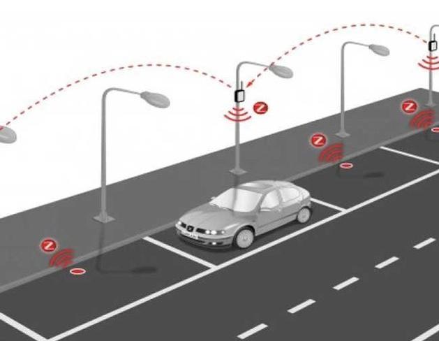 Πρόγραμμα έξυπνης στάθμευσης στην Αθήνα μέσω κινητού