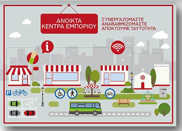 Πάνω από 3 εκατομμύρια ευρώ σε Μεσσήνη και Κυπαρισσία για τα Open Mall