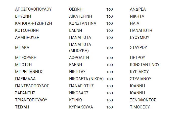 """Το ψηφοδέλτιο για τη Μεσσηνία του συνδυασμού """"Πράσινη Πελοπόννησος"""""""