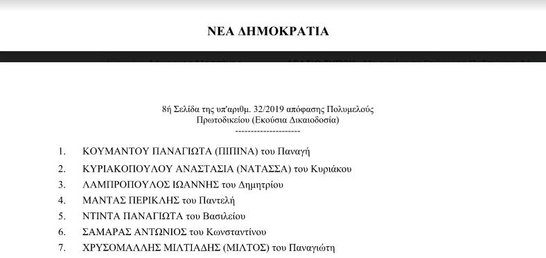 77 οι υποψήφιοι βουλευτές Μεσσηνίας-Όλα τα ονόματα