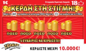 ΣΚΡΑΤΣ:Μοίρασε κέρδη 2.323.424 ευρώ την προηγούμενη εβδομάδα