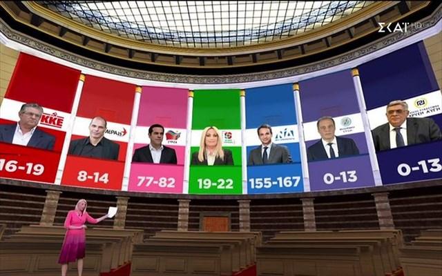 LIVE – Εθνικές εκλογές 2019: Αυτοδύναμη η ΝΔ- 6 κόμματα στη Βουλή