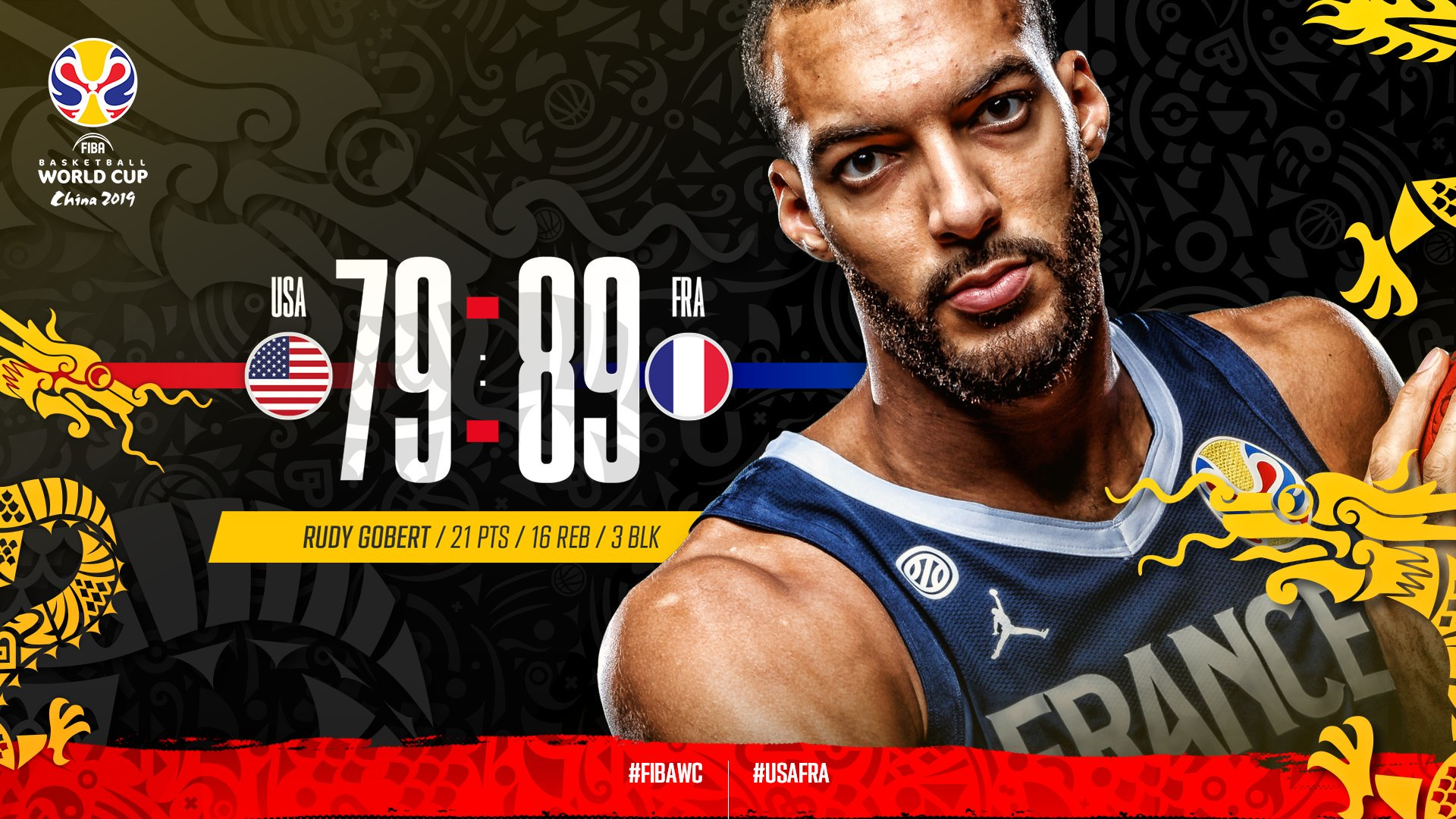 Μουντομπάσκετ 2019: Οι Γάλλοι έστειλαν… σπίτι τους τους Αμερικανούς (89-79)!