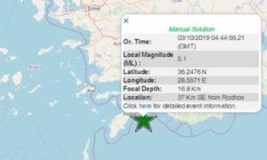 """Ισχυρός σεισμός 5,1 ρίχτερ ξύπνησε τη Ρόδο, """"κούνησε"""" και στην Κατερίνη"""