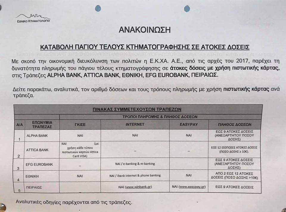 Κτηματολόγιο: Αντίστροφη μέτρηση για τη Μεσσηνία – Ως τις 29 Νοεμβρίου η εμπρόθεσμη δήλωση ακινήτων