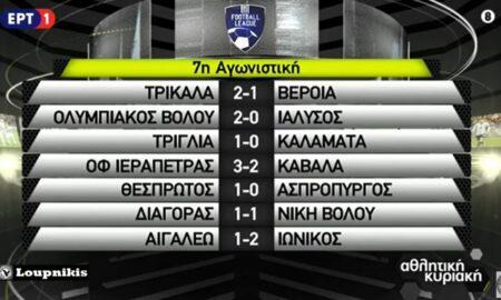 Τα γκολ της 7ης αγωνιστικής στη Football League (βίντεο)