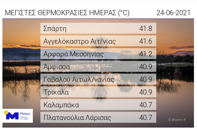 412-ARFARA-PINAKAS